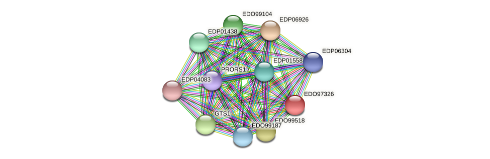 EDO97326 protein (Chlamydomonas reinhardtii) - STRING interaction network