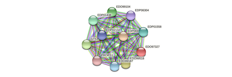 EDO97327 protein (Chlamydomonas reinhardtii) - STRING interaction network