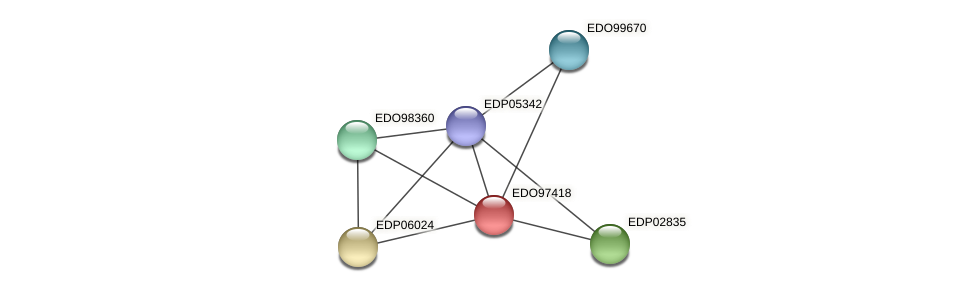 EDO97418 protein (Chlamydomonas reinhardtii) - STRING interaction network