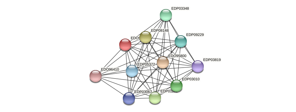 EDO97612 protein (Chlamydomonas reinhardtii) - STRING interaction network