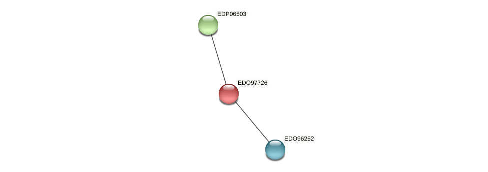 EDO97726 protein (Chlamydomonas reinhardtii) - STRING interaction network