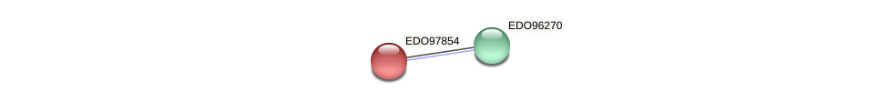 EDO97854 protein (Chlamydomonas reinhardtii) - STRING interaction network