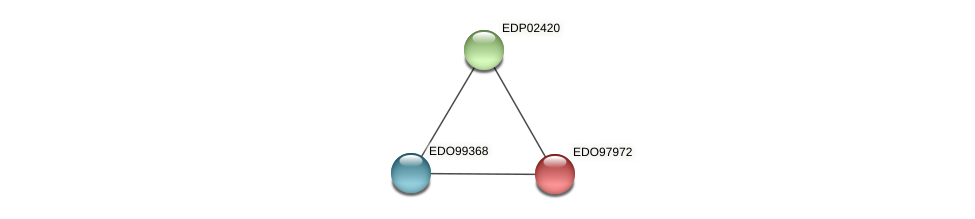 EDO97972 protein (Chlamydomonas reinhardtii) - STRING interaction network