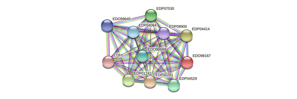 EDO98167 protein (Chlamydomonas reinhardtii) - STRING interaction network