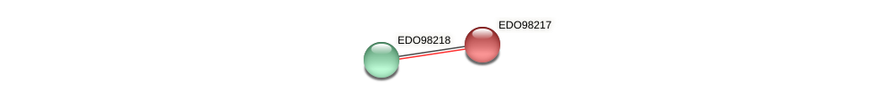 EDO98217 protein (Chlamydomonas reinhardtii) - STRING interaction network
