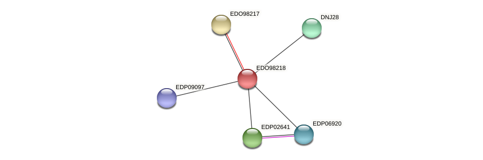 EDO98218 protein (Chlamydomonas reinhardtii) - STRING interaction network