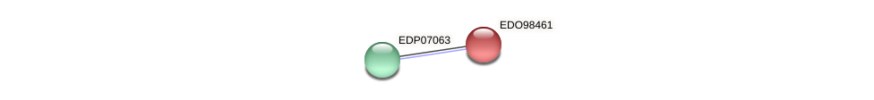 EDO98461 protein (Chlamydomonas reinhardtii) - STRING interaction network