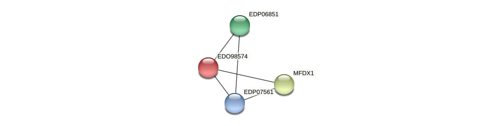 EDO98574 protein (Chlamydomonas reinhardtii) - STRING interaction network
