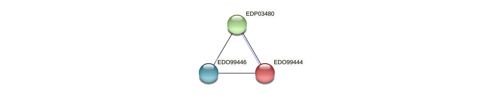 EDO99444 protein (Chlamydomonas reinhardtii) - STRING interaction network