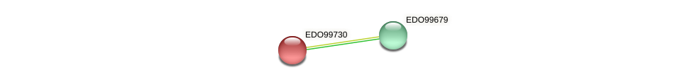 EDO99730 protein (Chlamydomonas reinhardtii) - STRING interaction network
