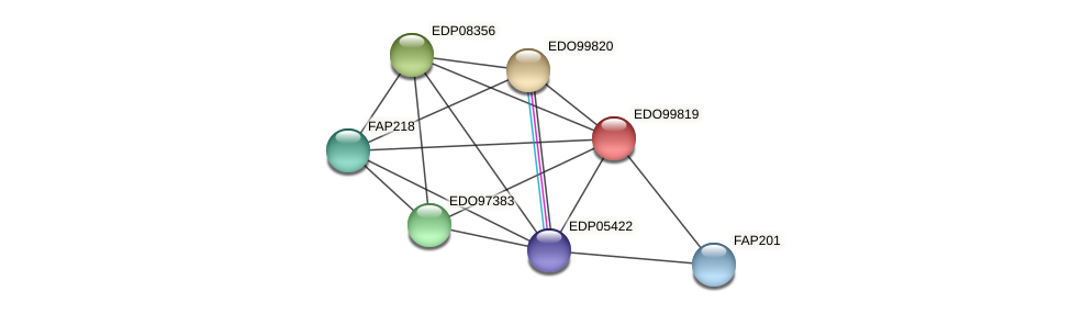 EDO99819 protein (Chlamydomonas reinhardtii) - STRING interaction network