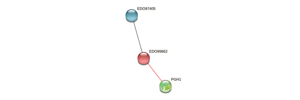 EDO99862 protein (Chlamydomonas reinhardtii) - STRING interaction network