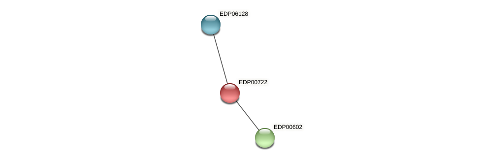 EDP00722 protein (Chlamydomonas reinhardtii) - STRING interaction network