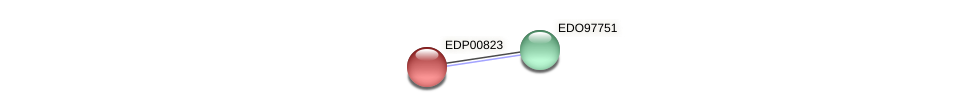 EDP00823 protein (Chlamydomonas reinhardtii) - STRING interaction network