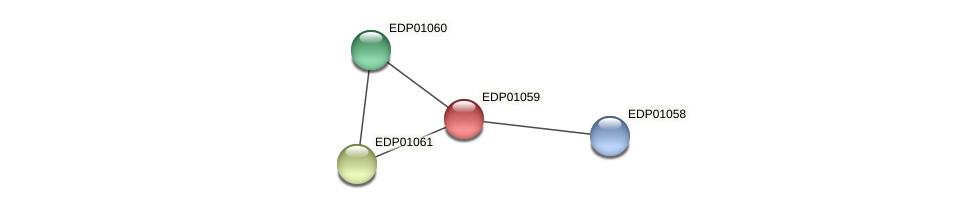 EDP01059 protein (Chlamydomonas reinhardtii) - STRING interaction network