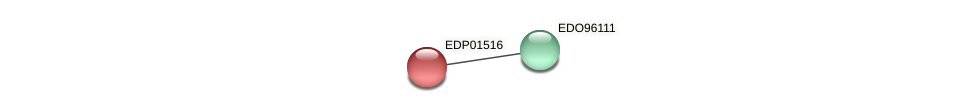EDP01516 protein (Chlamydomonas reinhardtii) - STRING interaction network