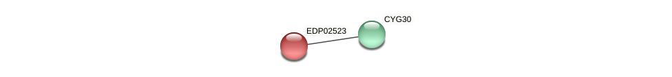 EDP02523 protein (Chlamydomonas reinhardtii) - STRING interaction network