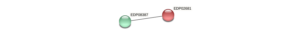 EDP02681 protein (Chlamydomonas reinhardtii) - STRING interaction network