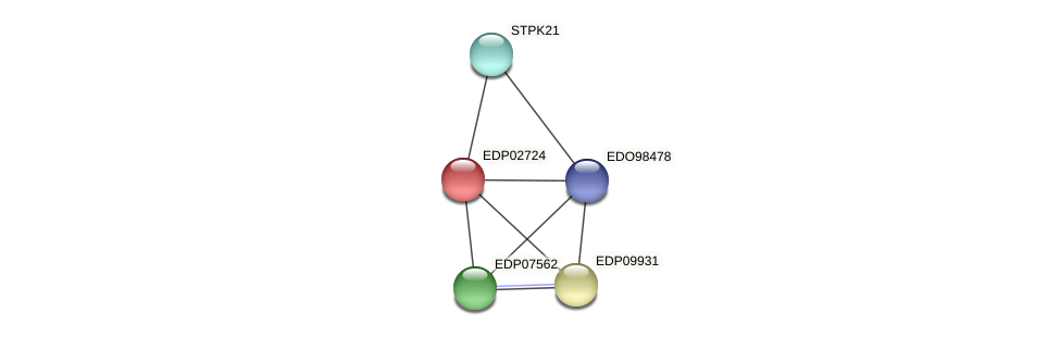 EDP02724 protein (Chlamydomonas reinhardtii) - STRING interaction network