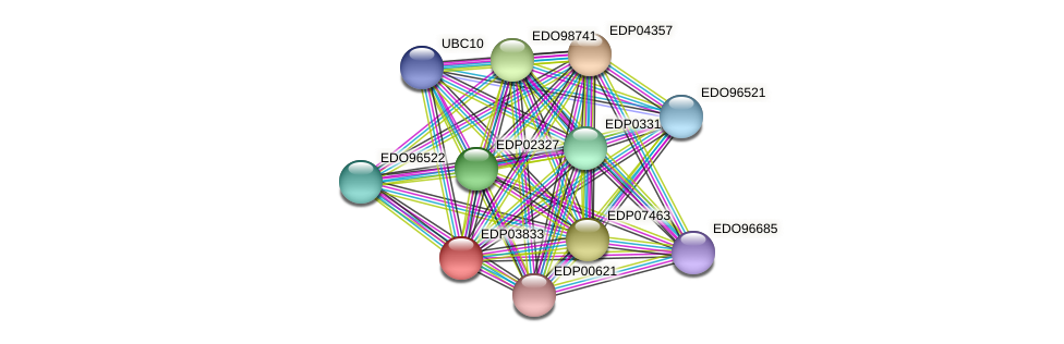 EDP03833 protein (Chlamydomonas reinhardtii) - STRING interaction network