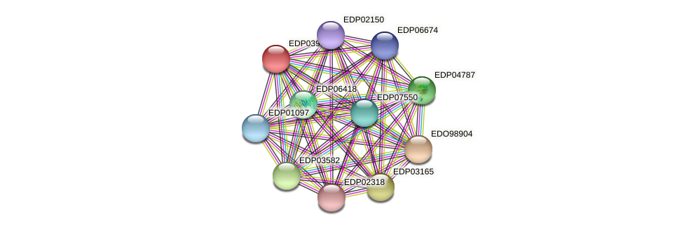 EDP03968 protein (Chlamydomonas reinhardtii) - STRING interaction network