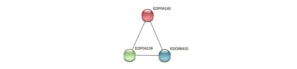 EDP04140 protein (Chlamydomonas reinhardtii) - STRING interaction network