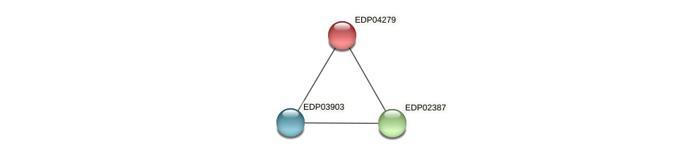 EDP04279 protein (Chlamydomonas reinhardtii) - STRING interaction network