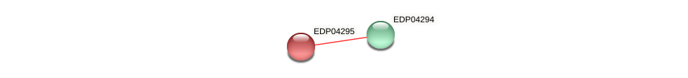 EDP04295 protein (Chlamydomonas reinhardtii) - STRING interaction network