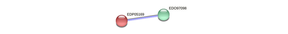 EDP05169 protein (Chlamydomonas reinhardtii) - STRING interaction network