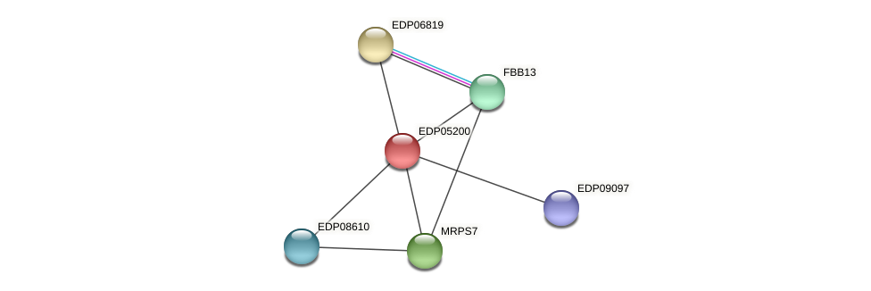 EDP05200 protein (Chlamydomonas reinhardtii) - STRING interaction network