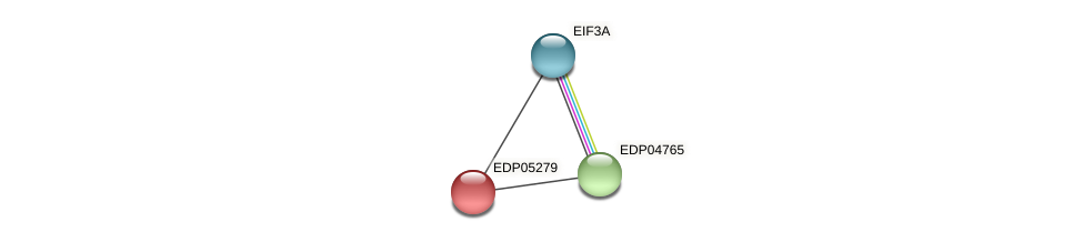 EDP05279 protein (Chlamydomonas reinhardtii) - STRING interaction network