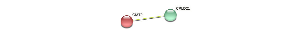 GMT2 protein (Chlamydomonas reinhardtii) - STRING interaction network