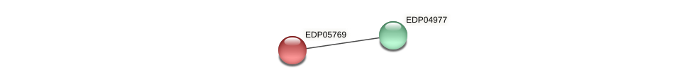 EDP05769 protein (Chlamydomonas reinhardtii) - STRING interaction network