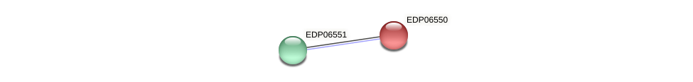 EDP06550 protein (Chlamydomonas reinhardtii) - STRING interaction network