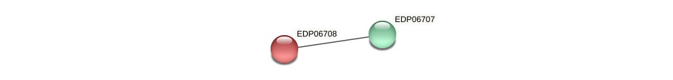 EDP06708 protein (Chlamydomonas reinhardtii) - STRING interaction network