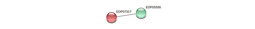 EDP07317 protein (Chlamydomonas reinhardtii) - STRING interaction network