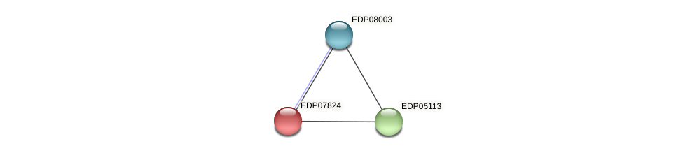 EDP07824 protein (Chlamydomonas reinhardtii) - STRING interaction network