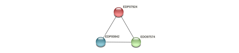 EDP07924 protein (Chlamydomonas reinhardtii) - STRING interaction network