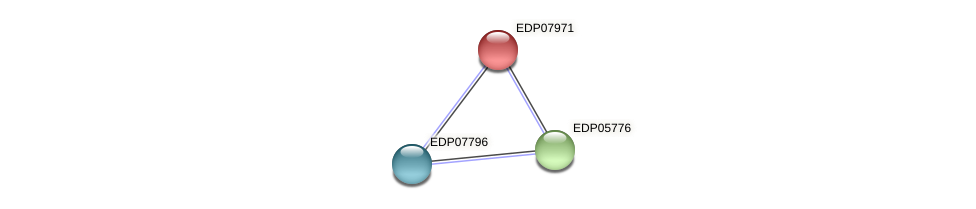 EDP07971 protein (Chlamydomonas reinhardtii) - STRING interaction network