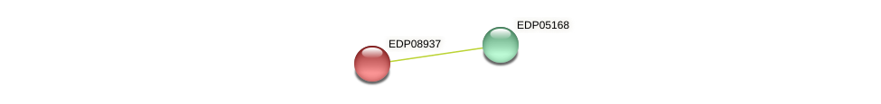 EDP08937 protein (Chlamydomonas reinhardtii) - STRING interaction network