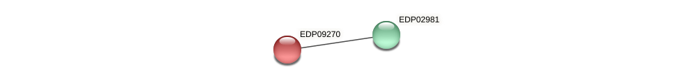 EDP09270 protein (Chlamydomonas reinhardtii) - STRING interaction network