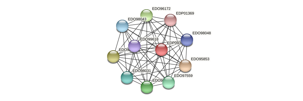 EDP09391 protein (Chlamydomonas reinhardtii) - STRING interaction network