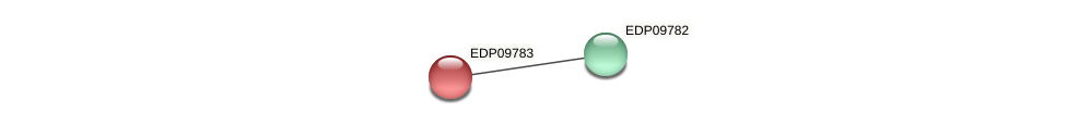 EDP09783 protein (Chlamydomonas reinhardtii) - STRING interaction network