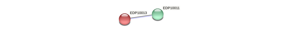 EDP10013 protein (Chlamydomonas reinhardtii) - STRING interaction network