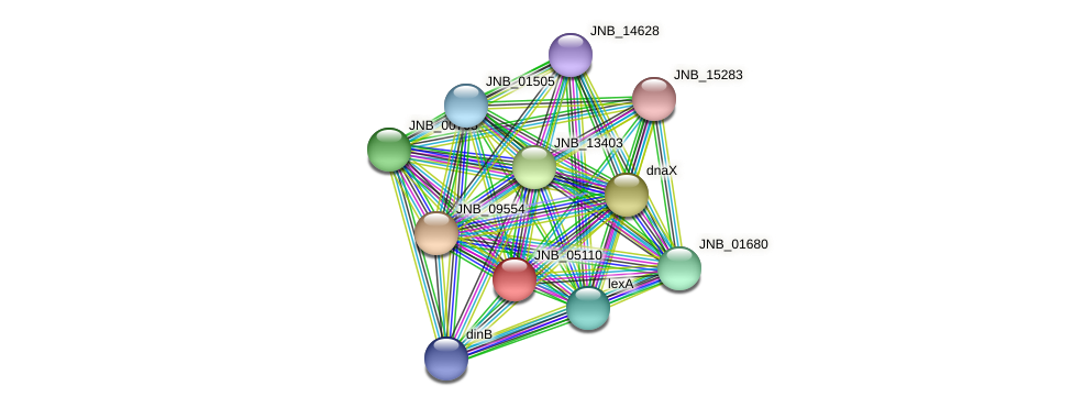 JNB_05110 protein (Janibacter sp. HTCC2649) - STRING interaction network
