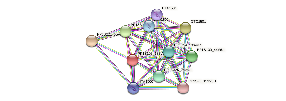 PP1S106_183V6.1 protein (Physcomitrella patens) - STRING interaction network