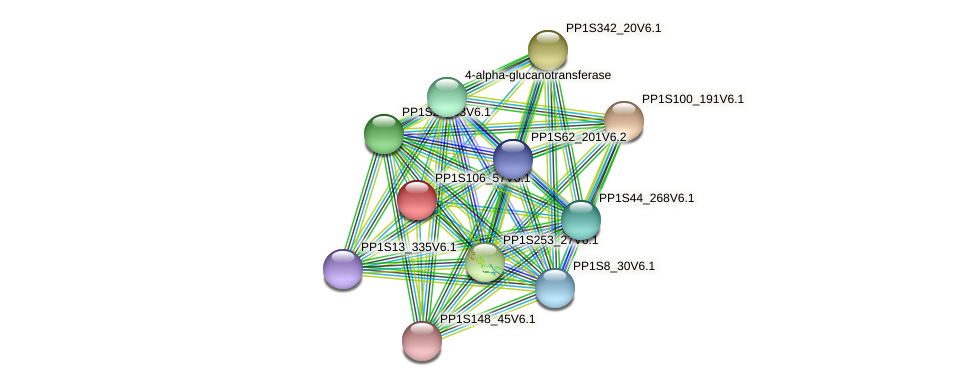 PP1S106_57V6.1 protein (Physcomitrella patens) - STRING interaction network
