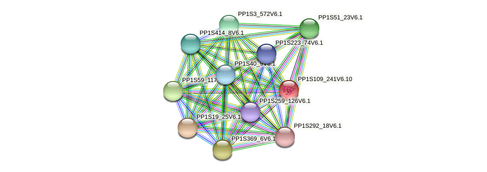PP1S109_241V6.10 protein (Physcomitrella patens) - STRING interaction network