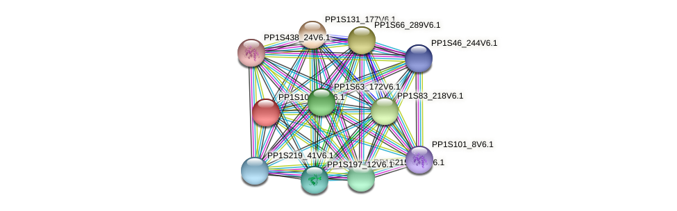 PP1S109_35V6.1 protein (Physcomitrella patens) - STRING interaction network