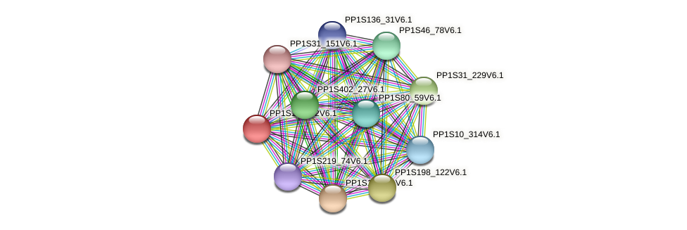 PP1S123_72V6.1 protein (Physcomitrella patens) - STRING interaction network